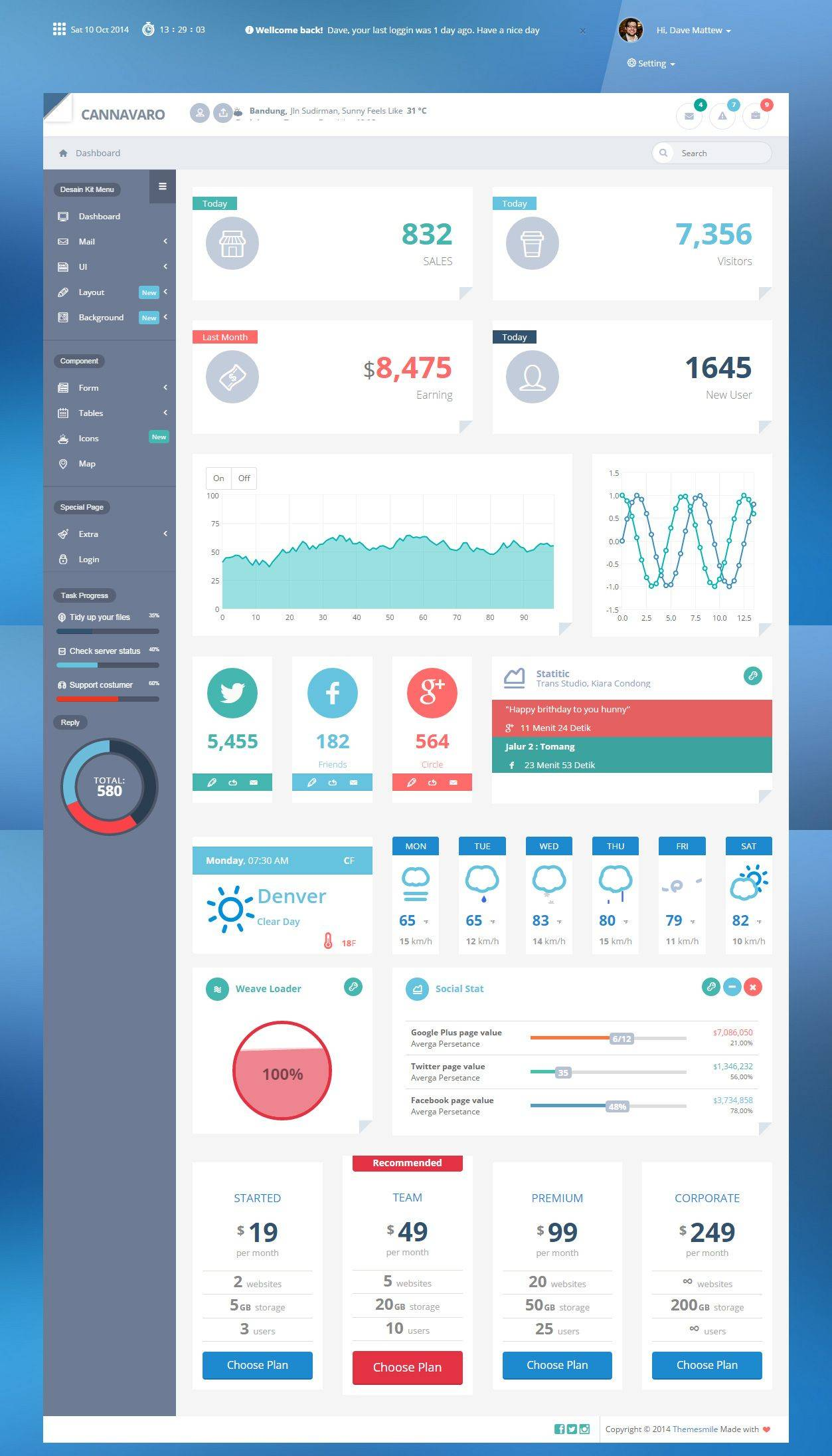 User Dashboard Html5 Template