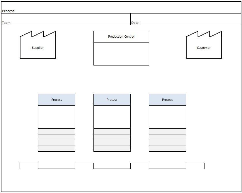 Value Stream Map Template Download