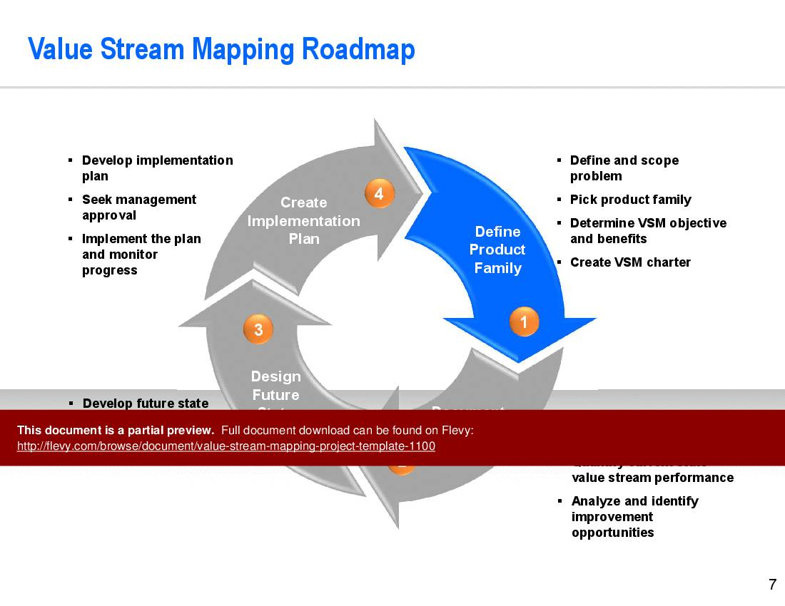 Value Stream Map Template Ppt