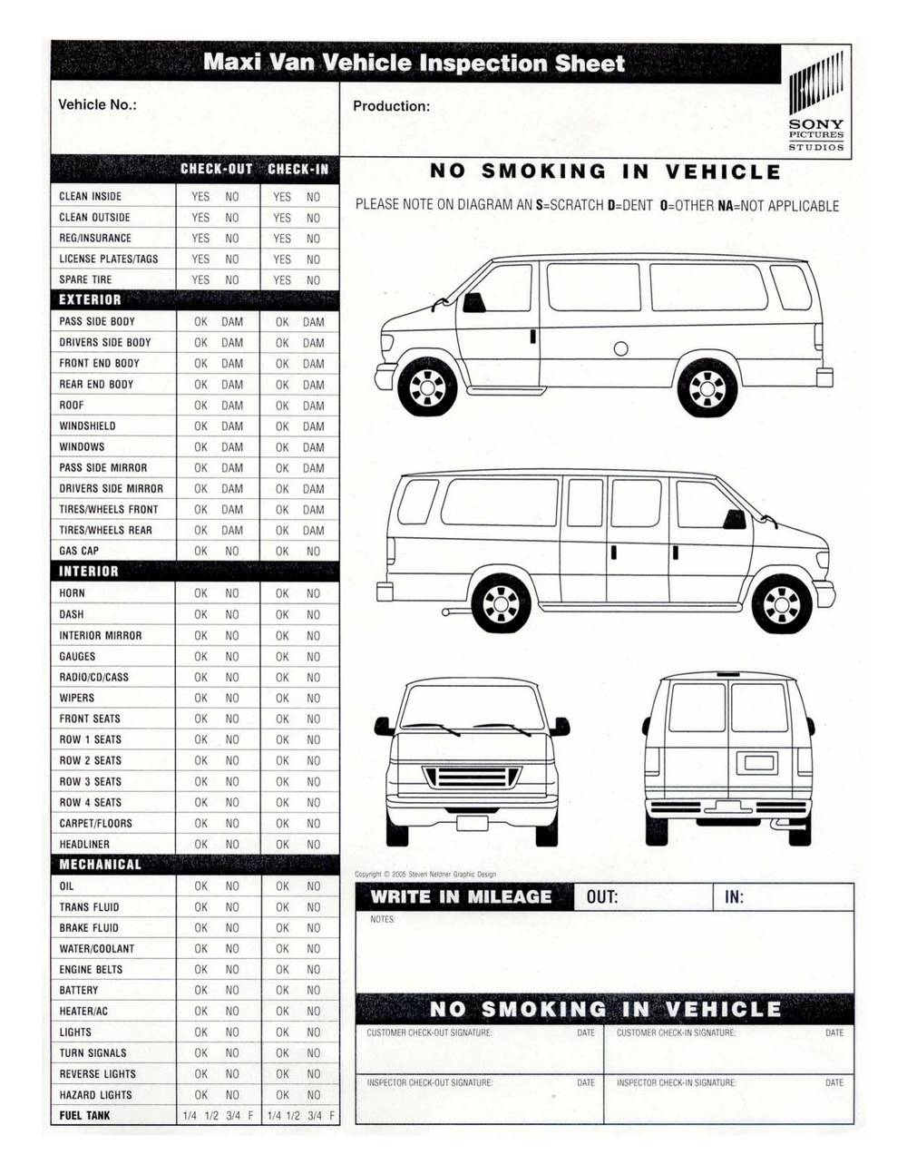 Vehicle Body Inspection Form Template