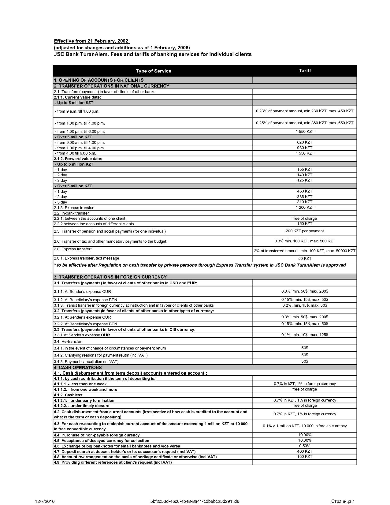 Vehicle Loan Agreement Template Free