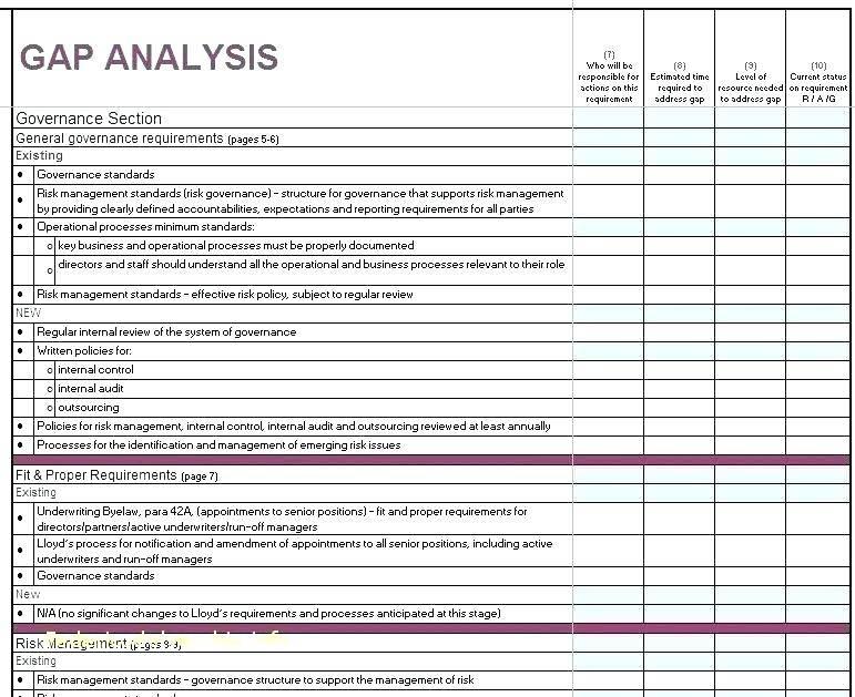 Vendor Risk Assessment Report Template