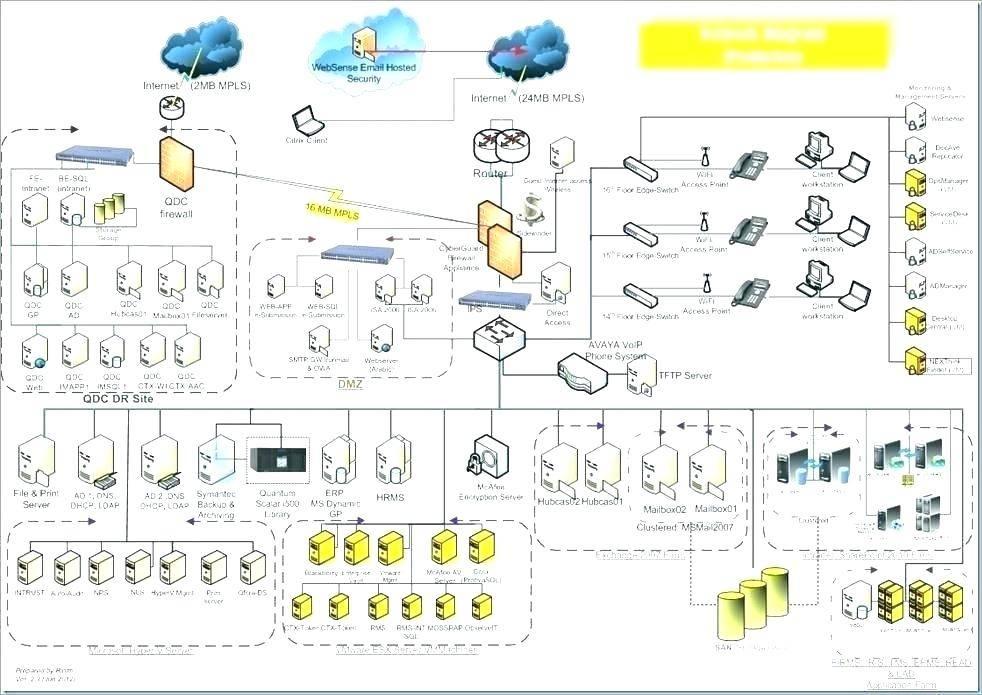 Visio 2007 Stencils Network