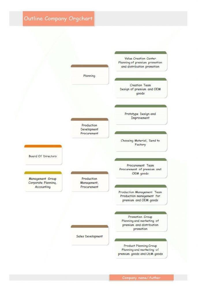 Visio 2013 Org Chart Shapes