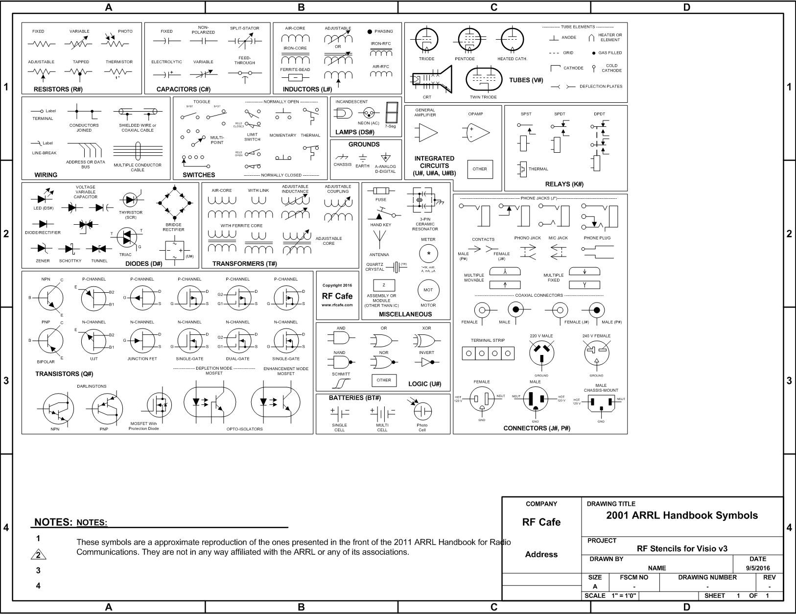 Visio A3 Drawing Template