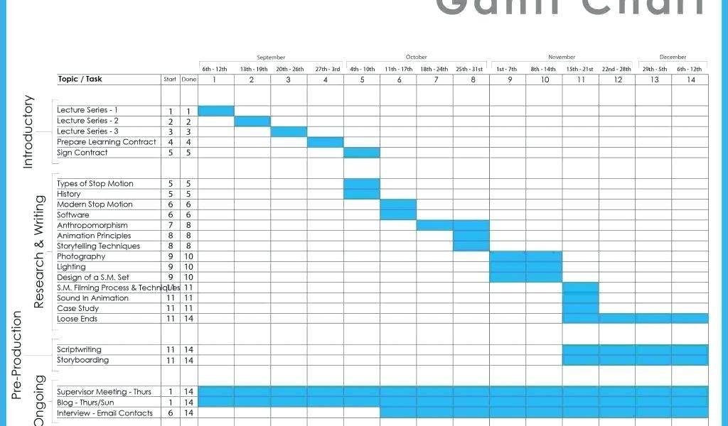 Visio Gantt Chart Template Free