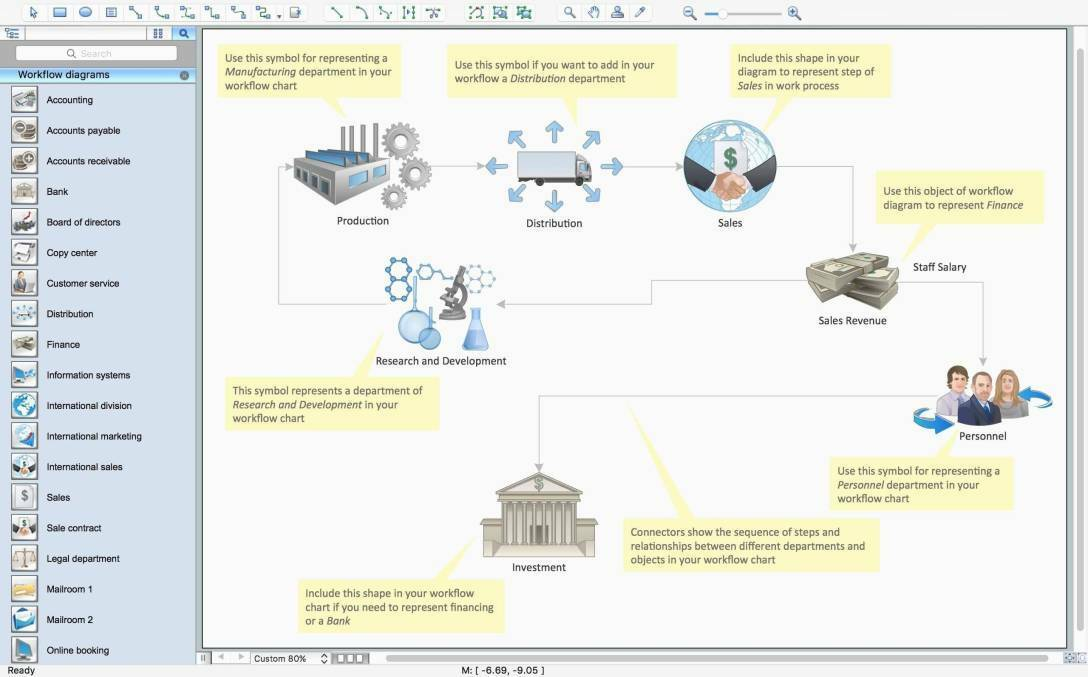 Visio Network Diagram Templates Download