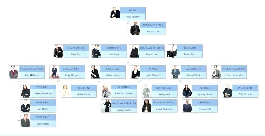 Visio Org Chart Templates 2013