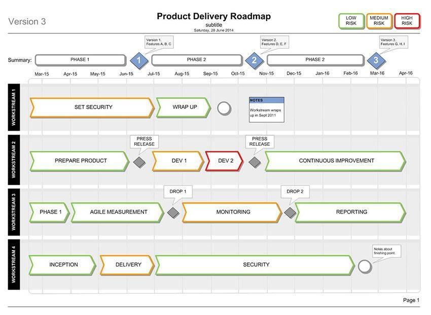Visio Product Roadmap Template