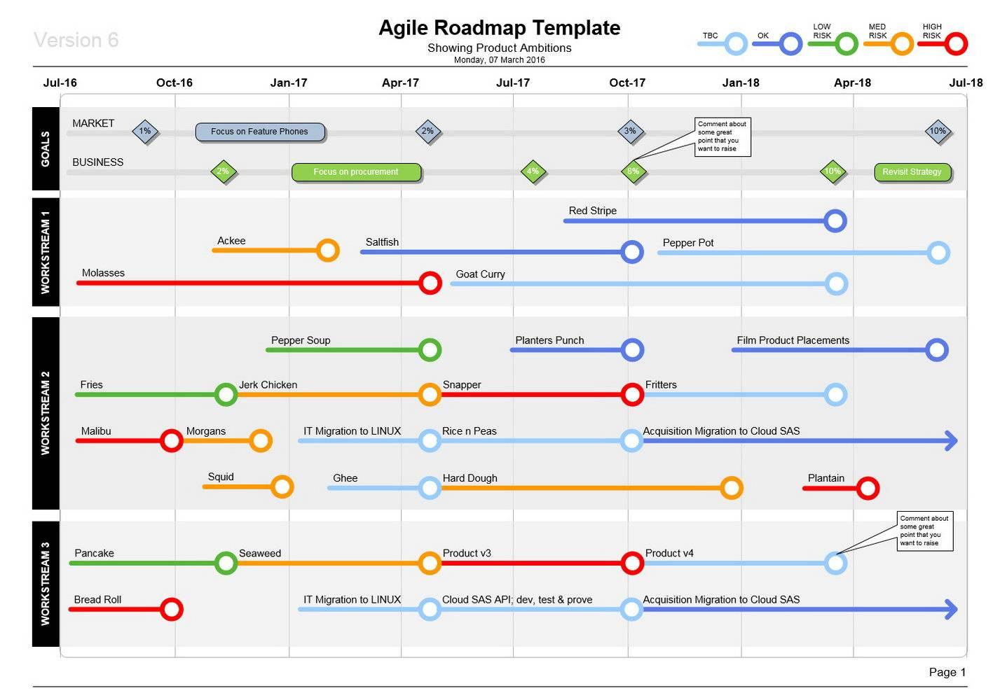 Visio Roadmap Templates Free