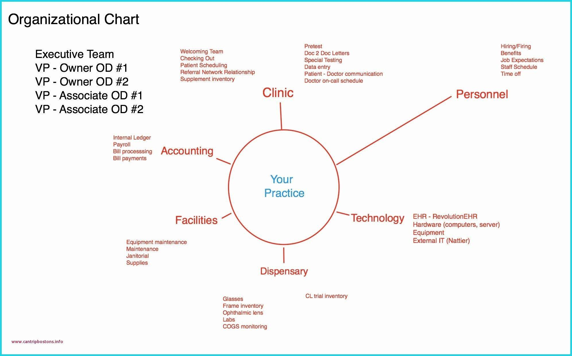Visio Template For Flowchart