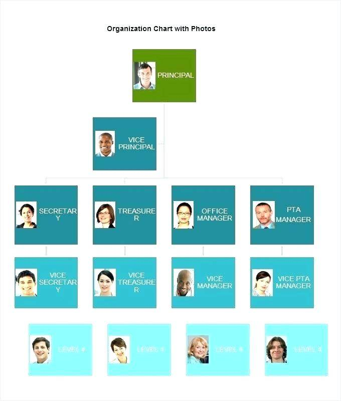 Visio Templates For Organizational Charts