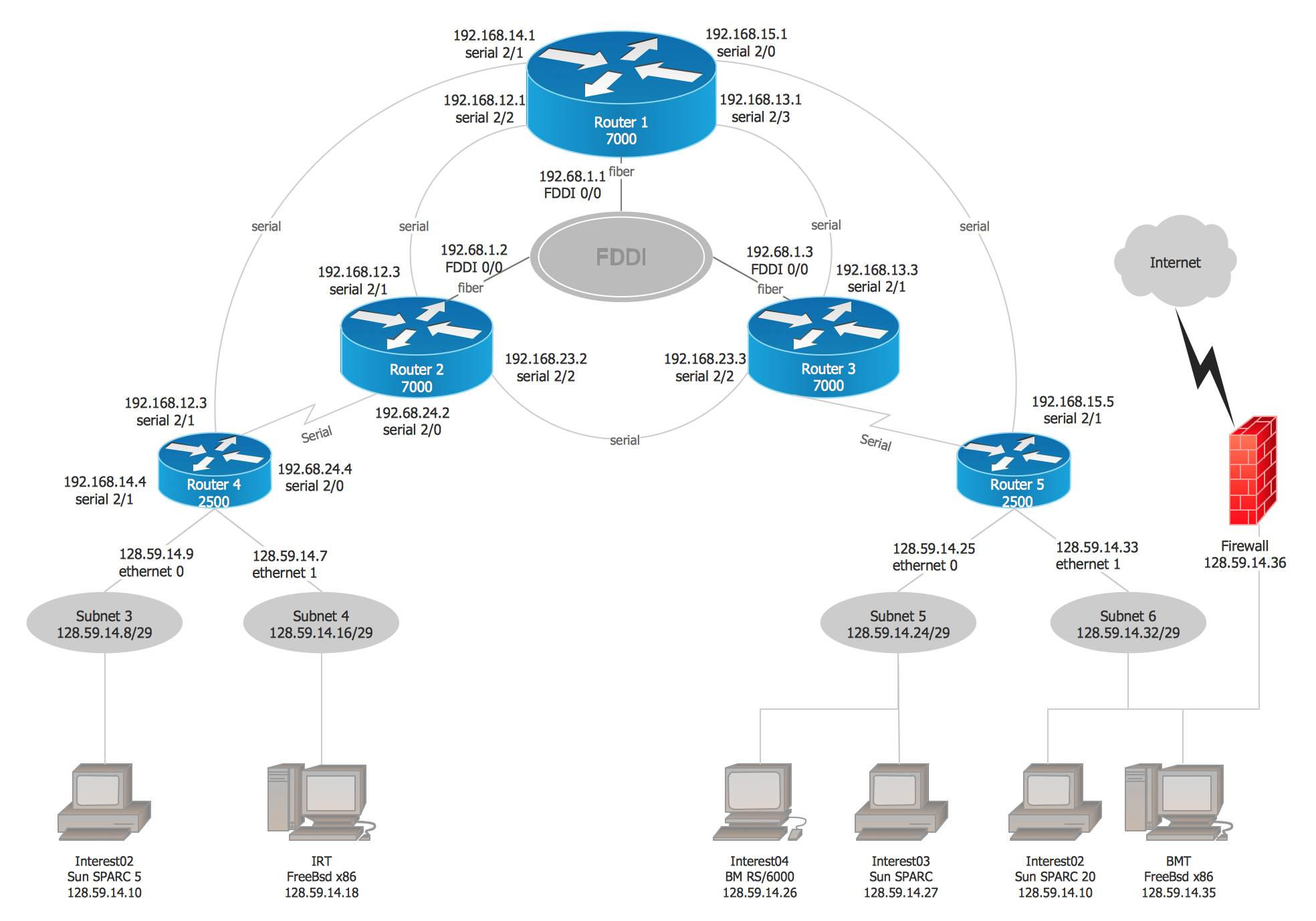 Visio Templates Network Topology