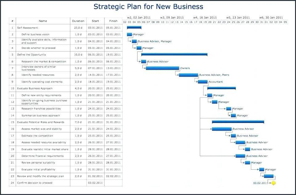 Visio Timeline Template Free Download
