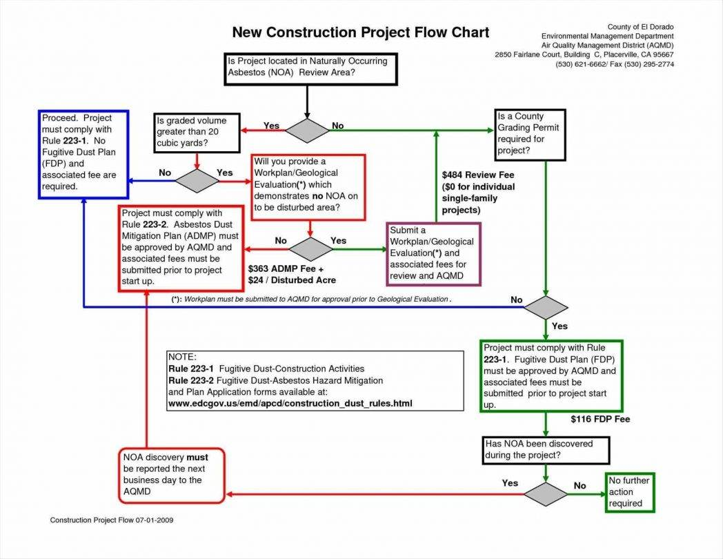 Visio Workflow Examples Download