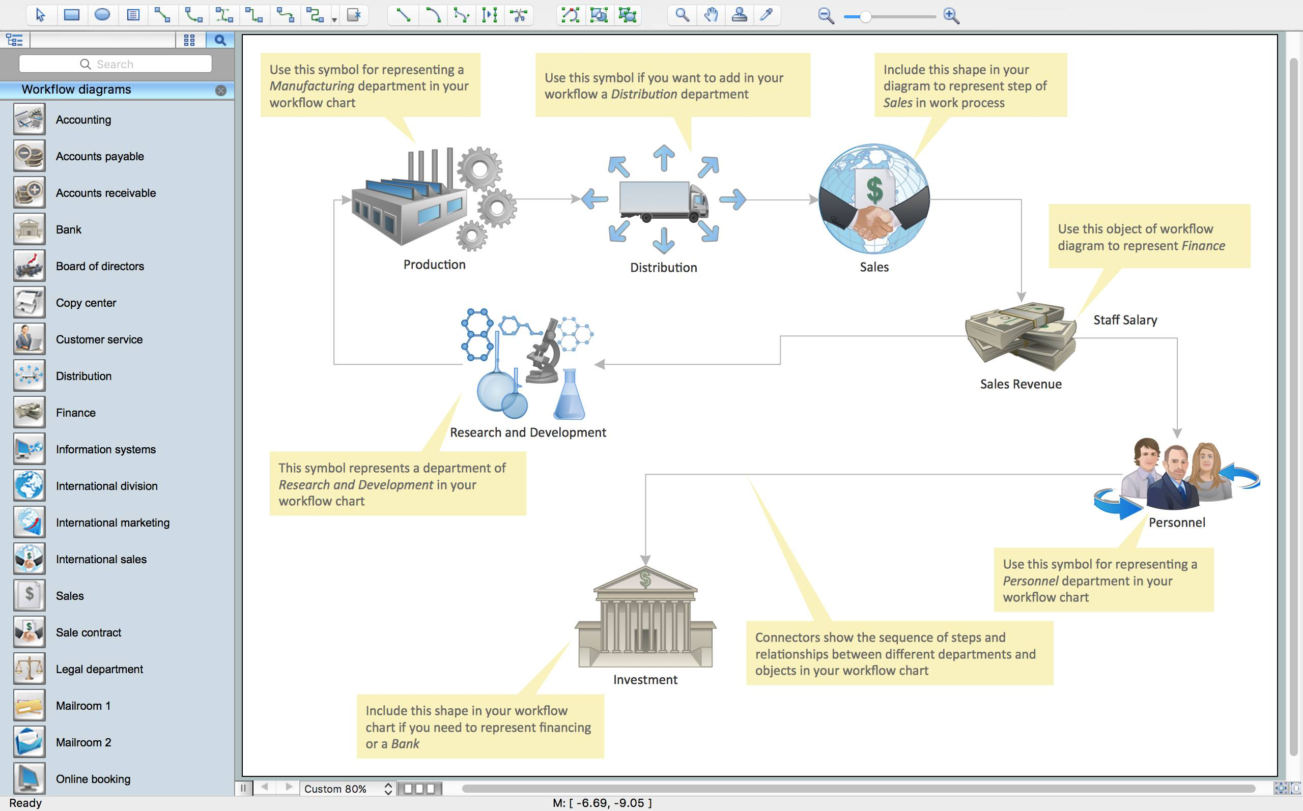 Visio Workflow Template