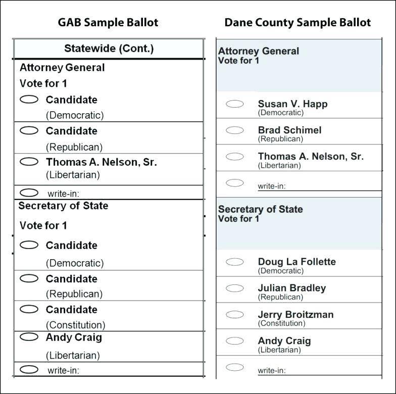 Voting Ballot Template Microsoft