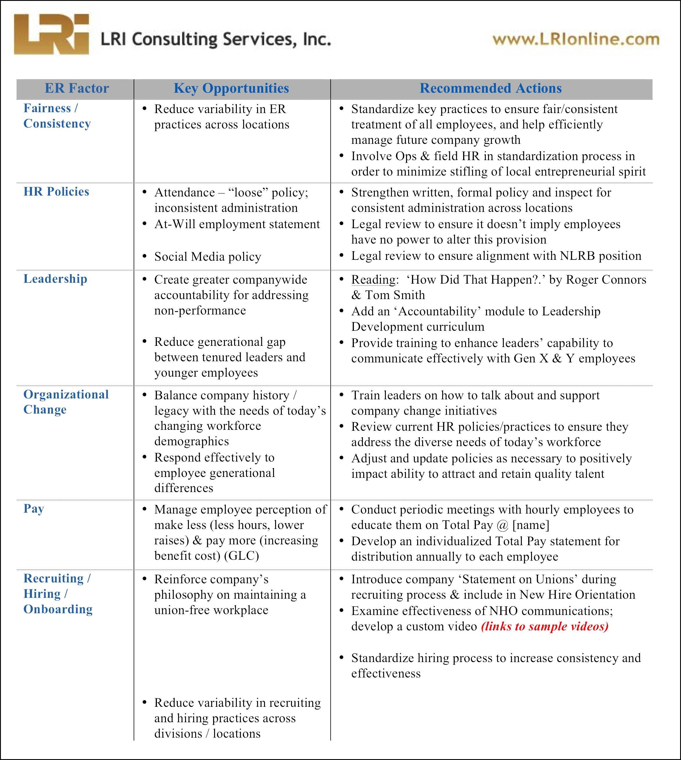 Vulnerability Assessment Template Report