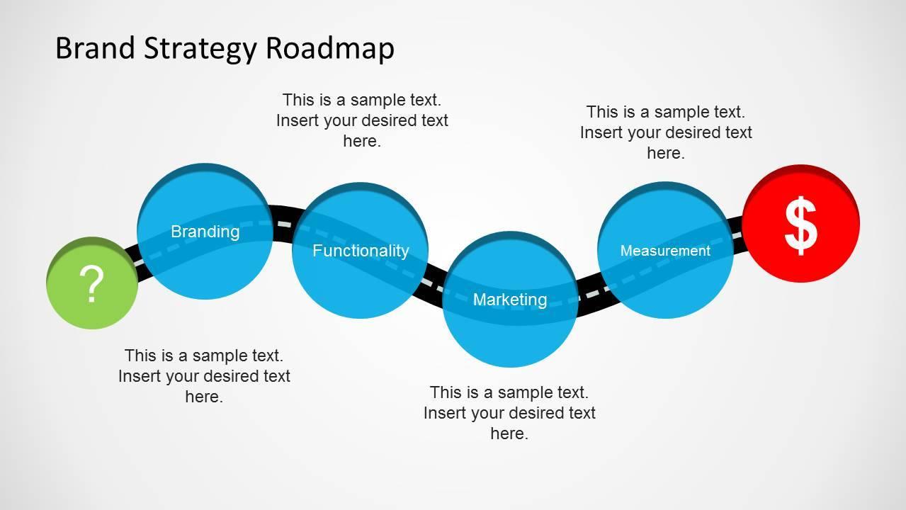 Website Development Roadmap Template