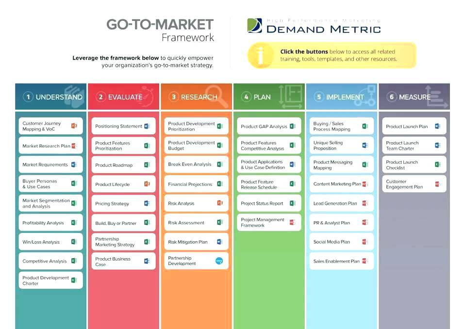 Website Launch Marketing Plan Template