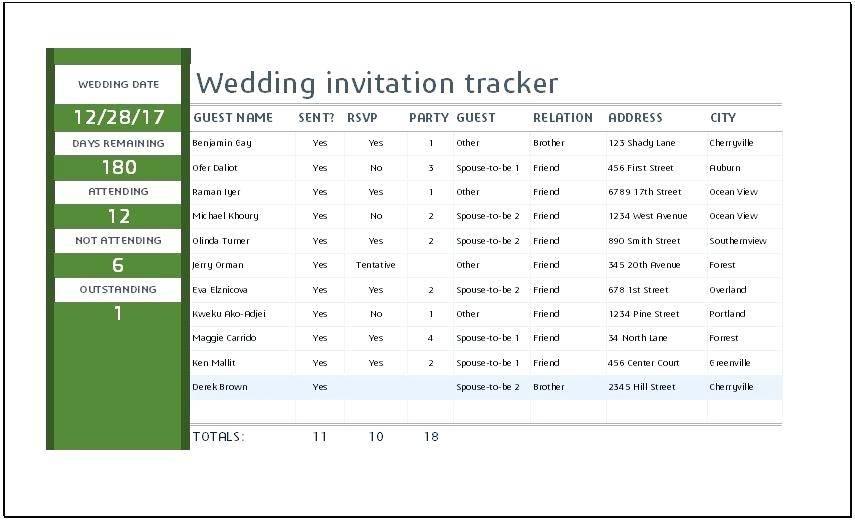 Wedding Rsvp Checklist Template