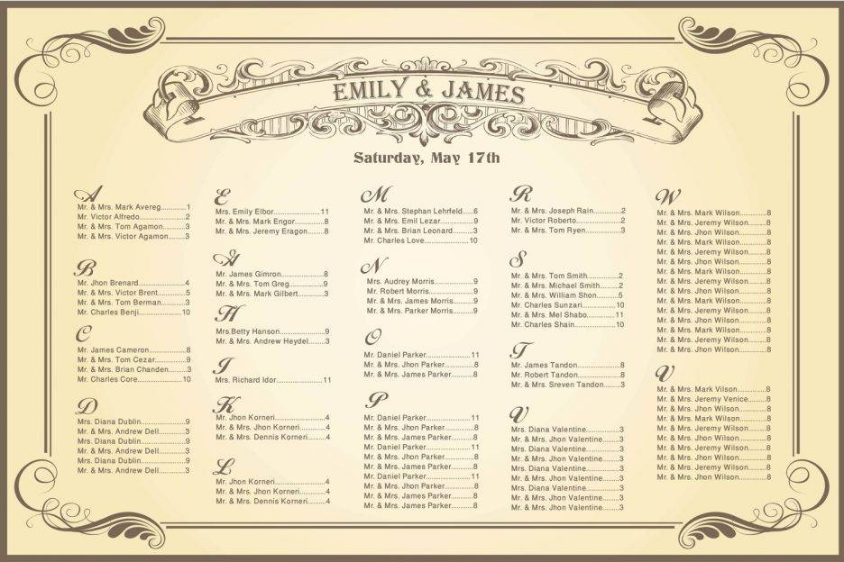 Wedding Seating Chart Template Round Tables