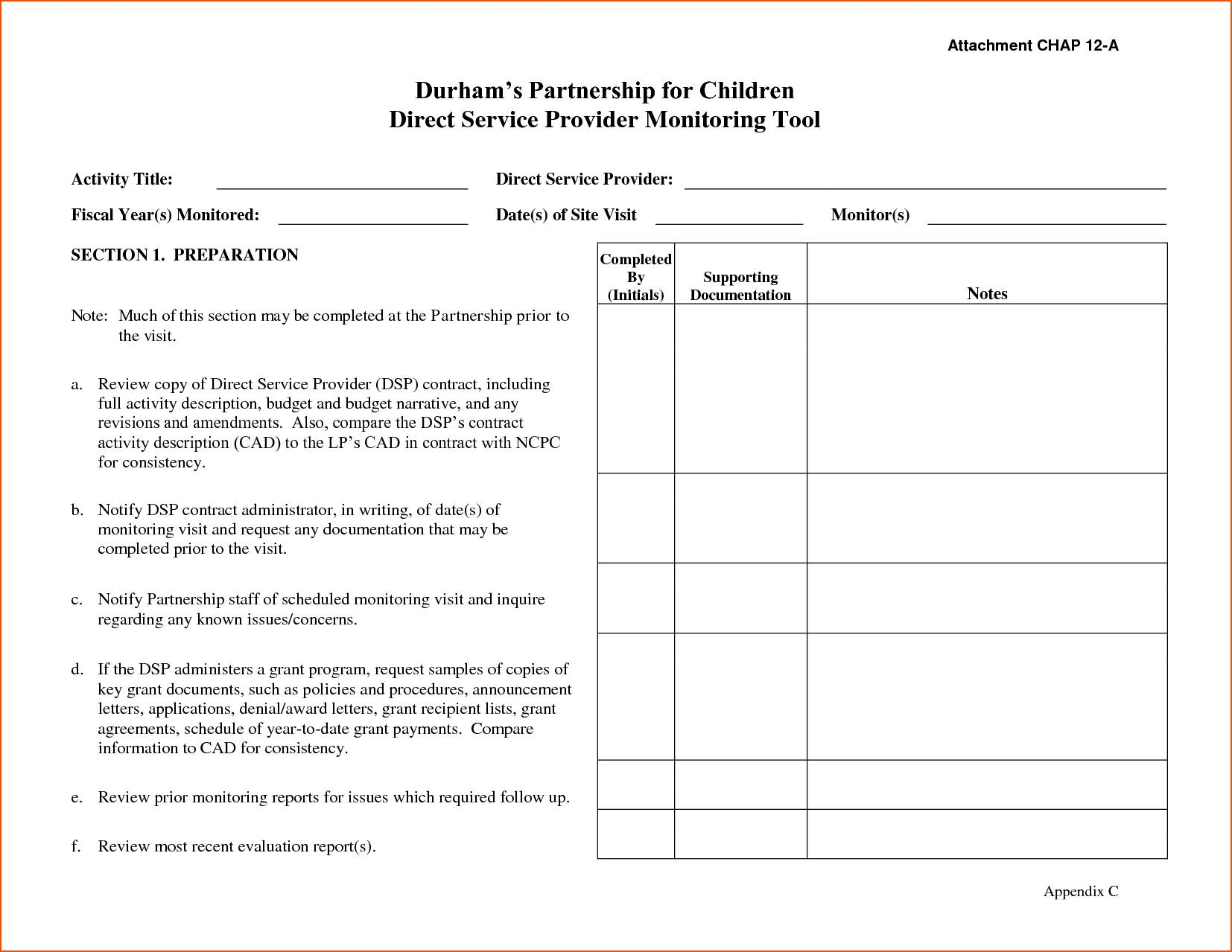 Weekly Activity Report Template Doc