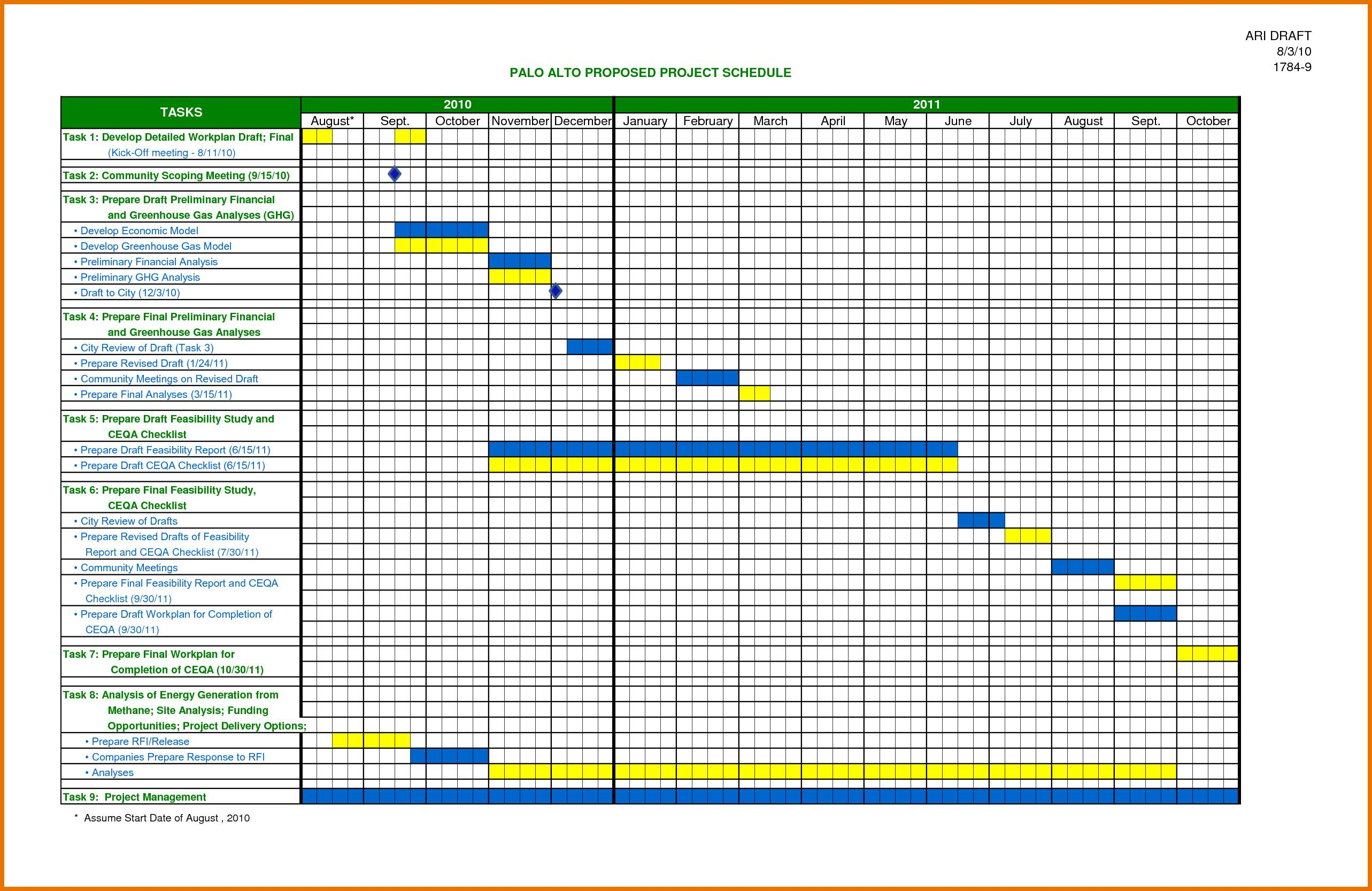 Weekly Construction Schedule Template Excel
