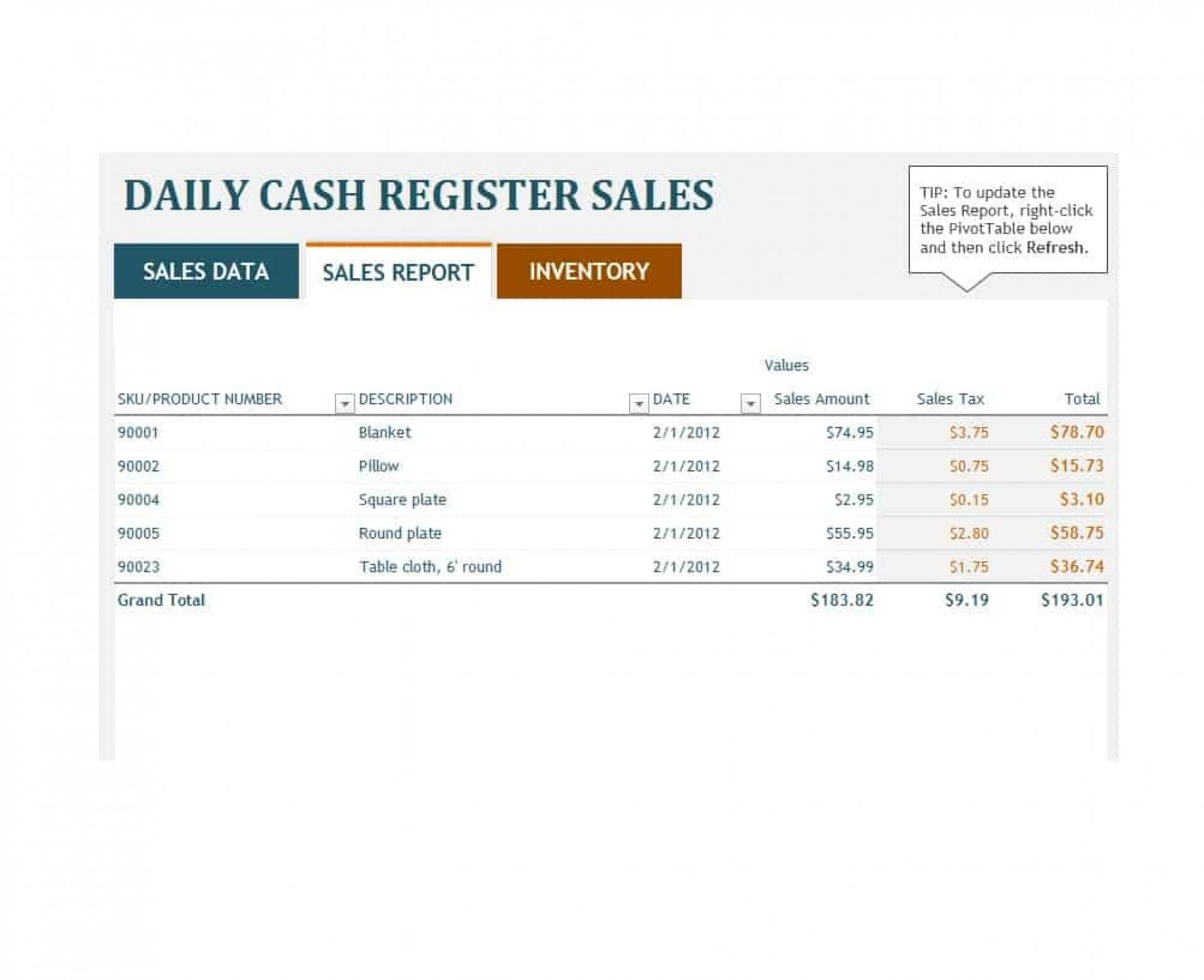 Weekly Sales Activity Report Example