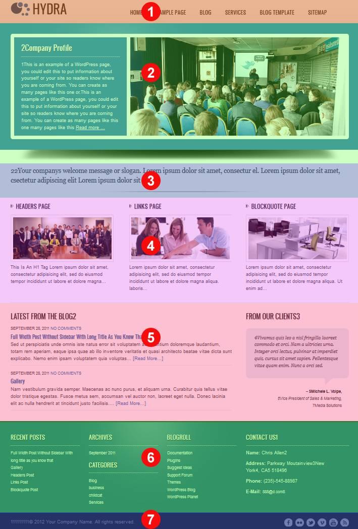 WordPress Themes Cms Business