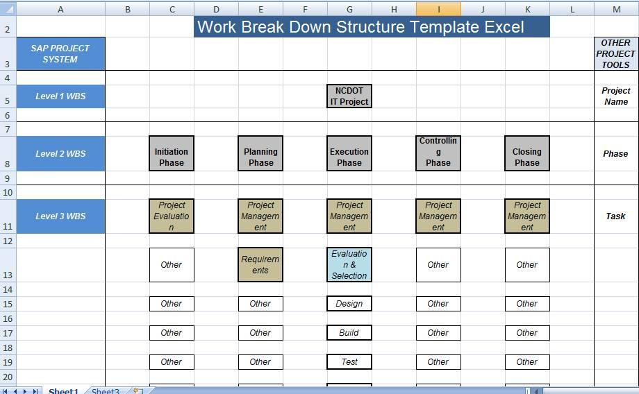 Work Breakdown Schedule Template Excel
