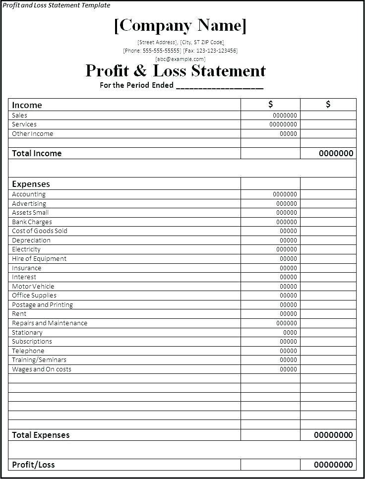 Yearly Profit And Loss Template Excel