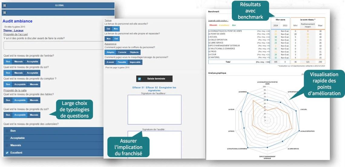 Exemple module audit de Synergee