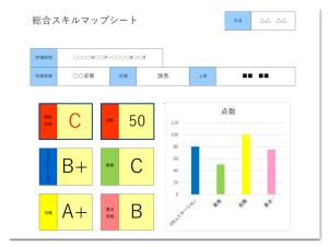 スキルマップ