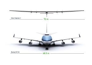 HB SIB Boeing Wingspan