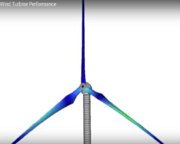 Wind Turbine Stress simulation