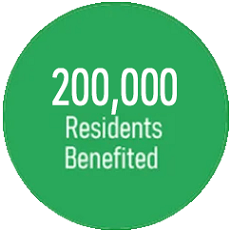 residents that benefited