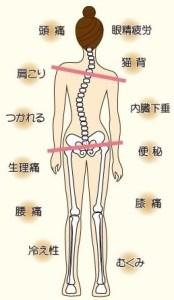 yugami