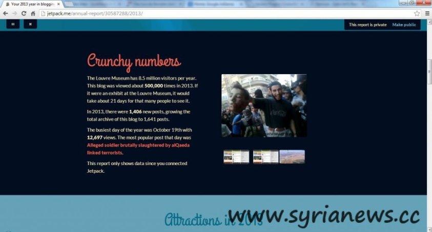 www.syrianews.cc readership 2013