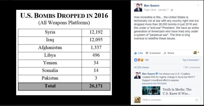 image-Ben Swann Counting Obama's Bombs