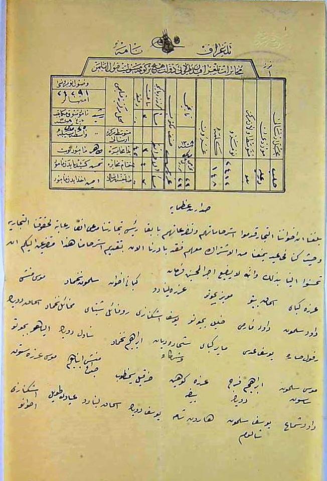 من الأرشيف العثماني 1892- اليهود من تجار حلب يطالبون بإبقاء الملاح رئيسا لمحكمة التجارة