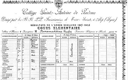 توفيق نظام الدين - شهادة تخرج من كلية سانت انطوان - حلب عام 1928
