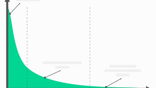 Начало работы с Google Analytics