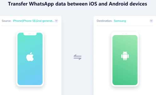 WhatsApp to allow chat transfers between iOS and Android