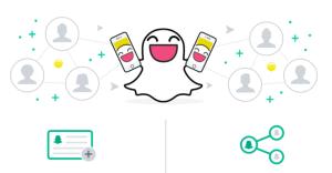 snapchat ad manager 300x156 - تحديث سناب شات شرح وضع الشبح ف السناب وتعطيل اللوكيشن لكي لا يعرف أصدقائك مكانك
