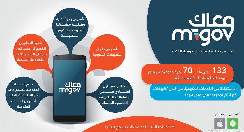 5247f2079711e0c5fe8a6fd070603a90 - تطبيق معاك   دليلك للتطبيقات الحكومية السعودية بكل سهولة ويسر فى مكان واحد