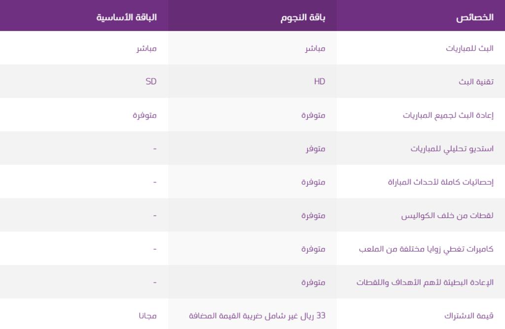 price dawri plus 1024x667 - أسعار وطرق مشاهدة الدوري السعودي 2018 - 2019 عبر STC