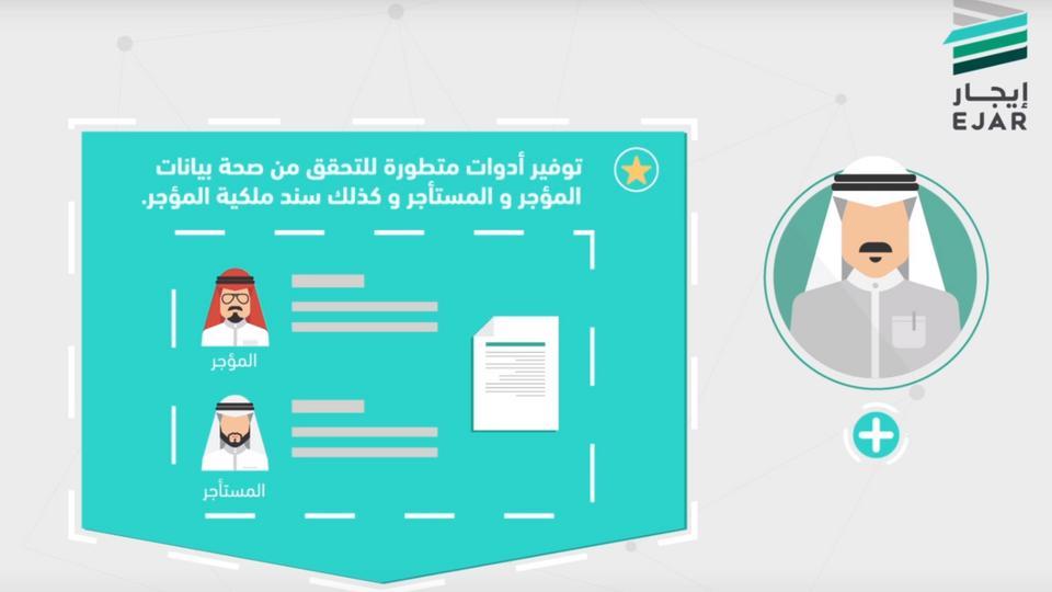 f26b77de fdad 42bb 8eba bcecf53c9047 16x9 1200x676 - وزارتا الإسكان والعدل تطلقان شبكة ايجار الالكترونية رسمياً في السعودية.. تعرف عليها