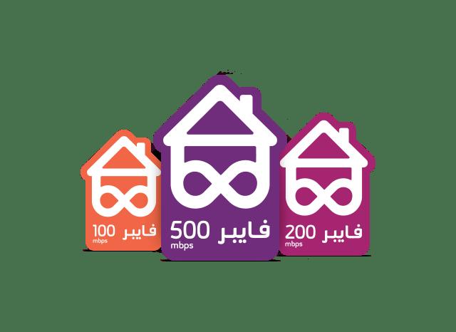 اسعار باقات الألياف البصرية stc - عروض اسعار الألياف البصرية لكافة شركات الاتصالات السعودية stc