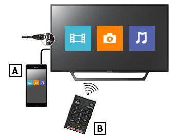 كيف اشبك الجوال بالتلفزيون 1 - كيف اشبك الجوال بالتلفزيون | توصيل الجوال بالتليفزيون من خلال ChromeCast